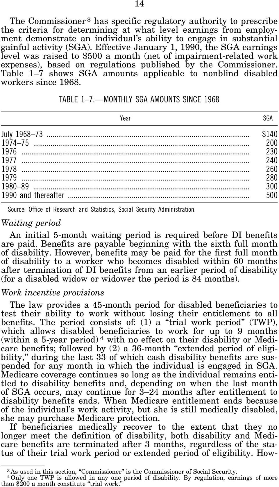 Table 1 7 shows SGA amounts applicable to nonblind disabled workers since 1968. TABLE 1 7. MONTHLY SGA AMOUNTS SINCE 1968 Year SGA July 1968 73... $140 1974 75... 200 1976... 230 1977... 240 1978.
