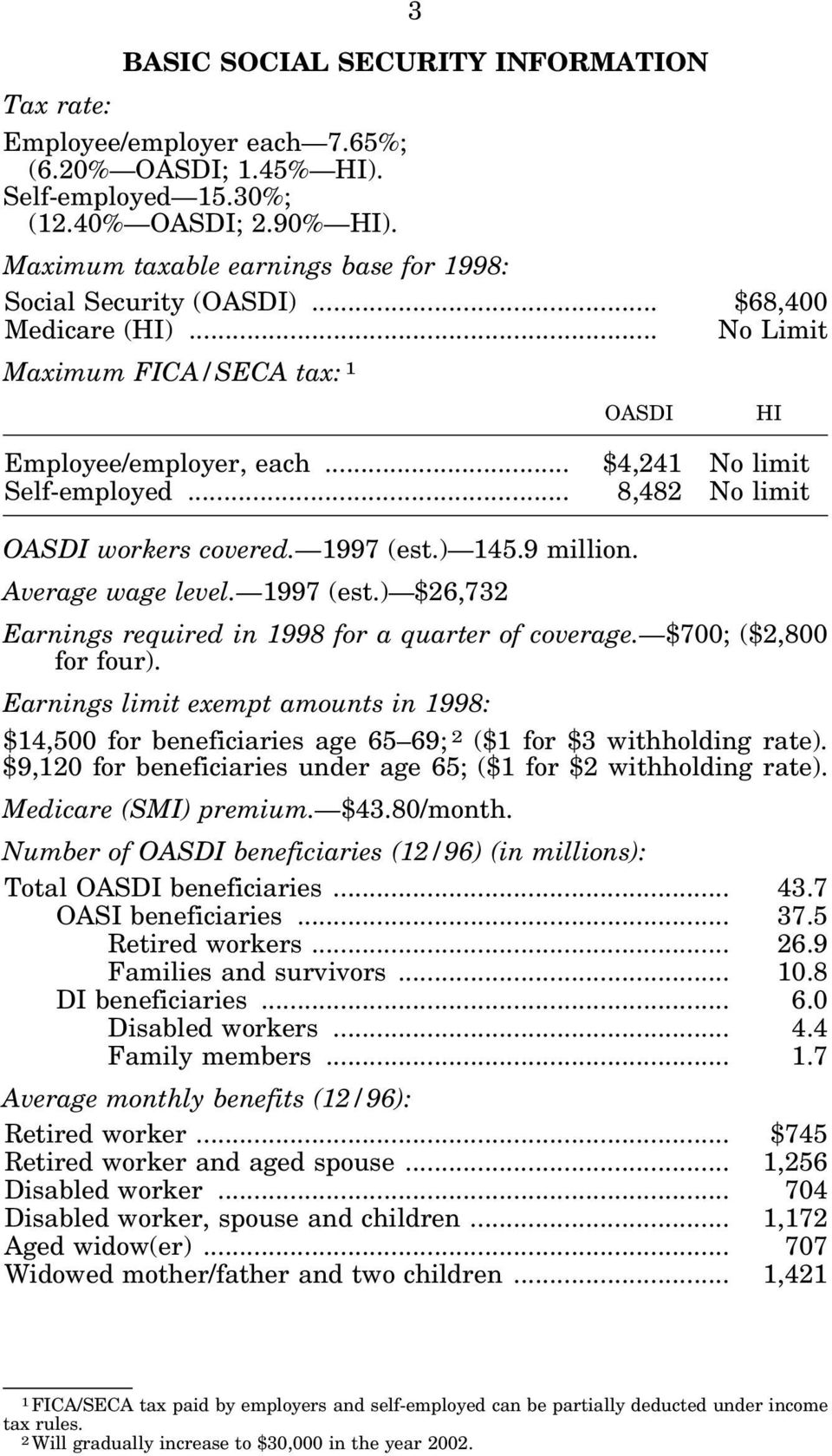 1997 (est.) 145.9 million. Average wage level. 1997 (est.) $26,732 Earnings required in 1998 for a quarter of coverage. $700; ($2,800 for four).