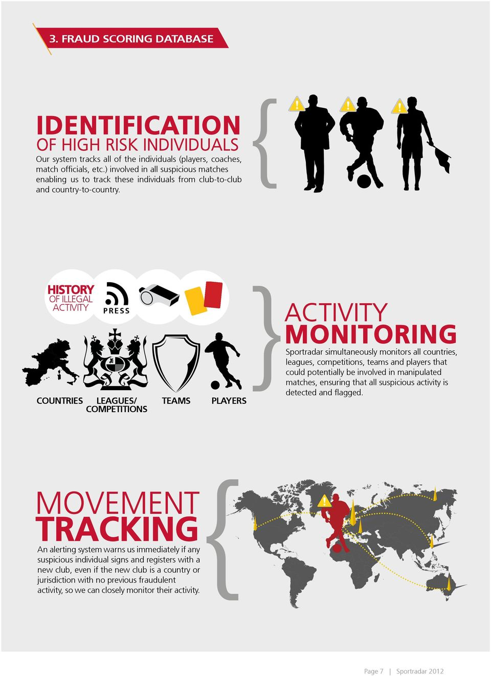 history of illegal activity press countries leagues/ competitions teams players Sportradar simultaneously monitors all countries, leagues, competitions, teams and players that could potentially