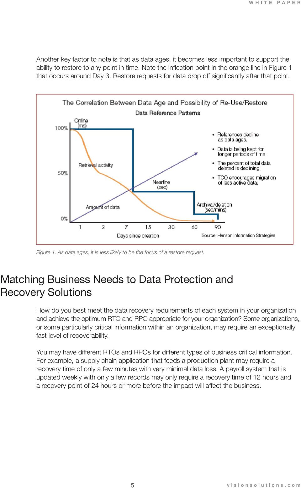 Matching Business Needs to Data Protection and Recovery Solutions How do you best meet the data recovery requirements of each system in your organization and achieve the optimum RTO and RPO