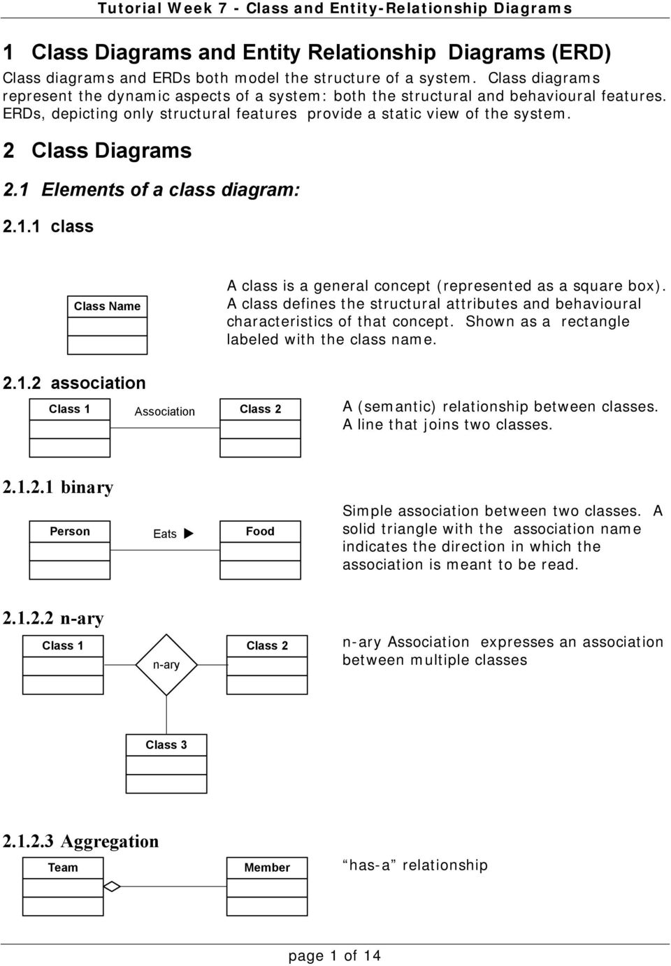 2 Class Diagrams 2.1 Elements of a class diagram: 2.1.1 class Class Name A class is a general concept (represented as a square box).