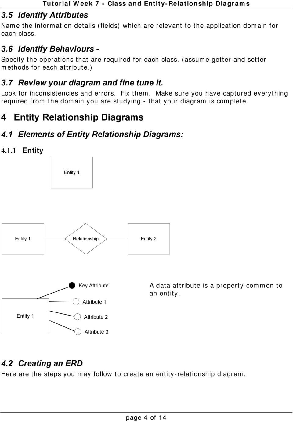 Look for inconsistencies and errors. Fix them. Make sure you have captured everything required from the domain you are studying - that your diagram is complete. 4 Entity Relationship Diagrams 4.
