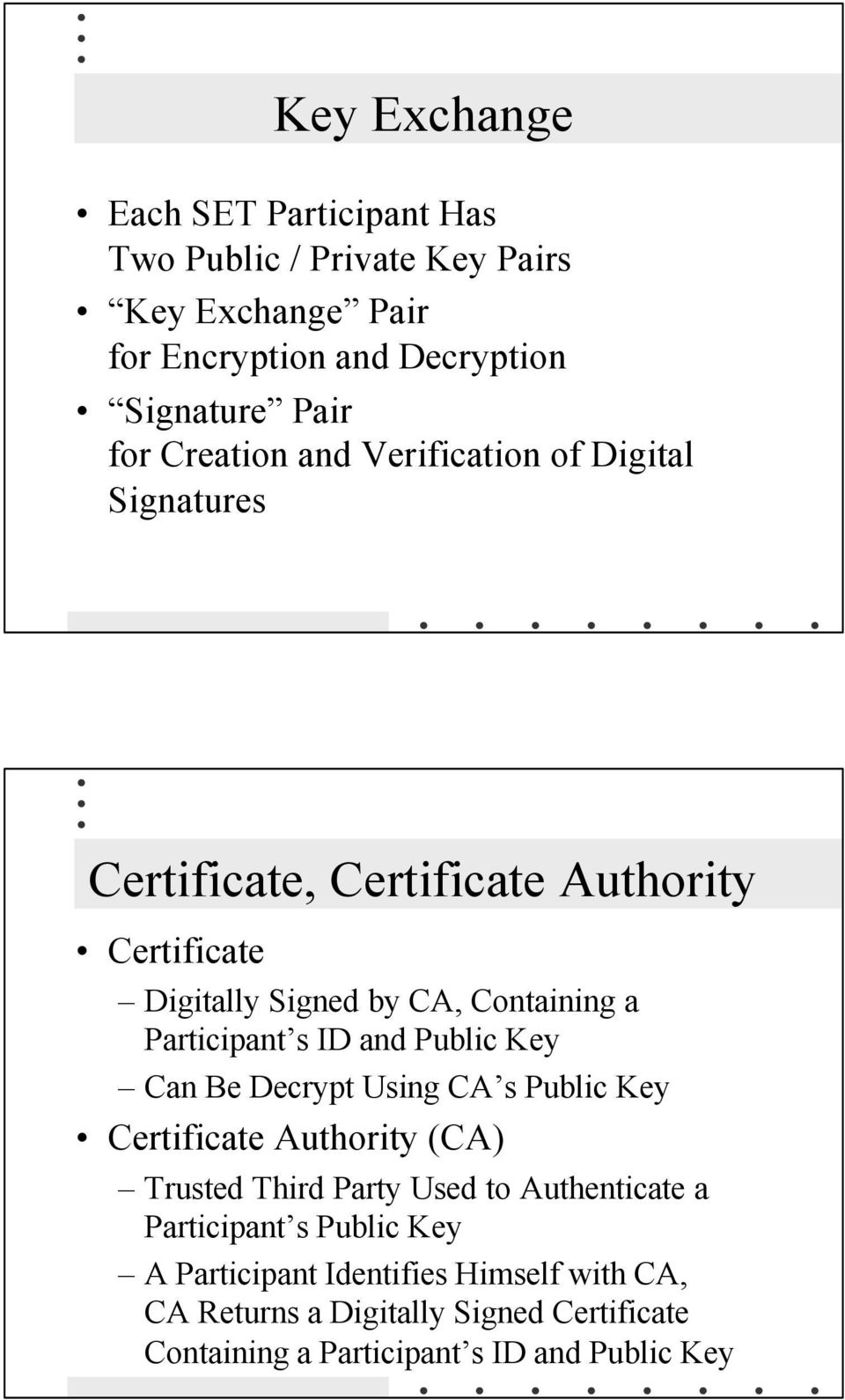 Participant s ID and Public Key Can Be Decrypt Using CA s Public Key Certificate Authority (CA) Trusted Third Party Used to Authenticate a