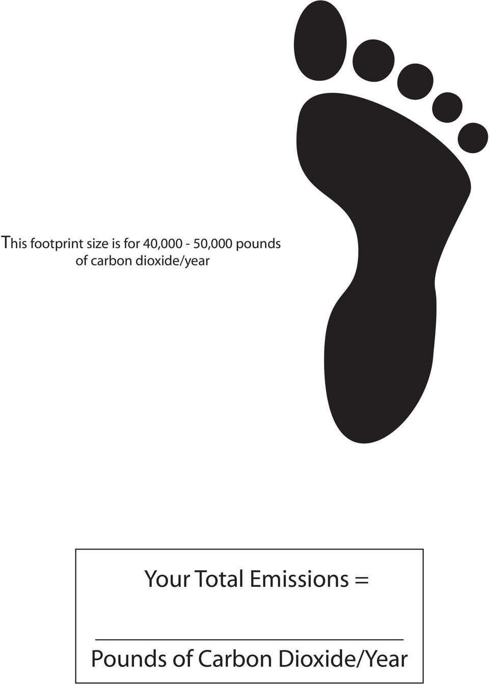 dioxide/year Your Total