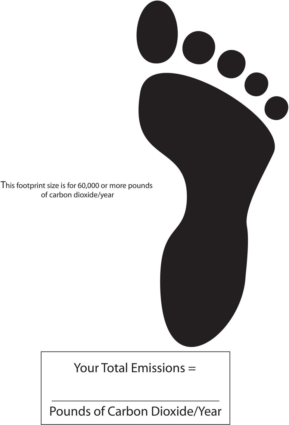 carbon dioxide/year Your Total