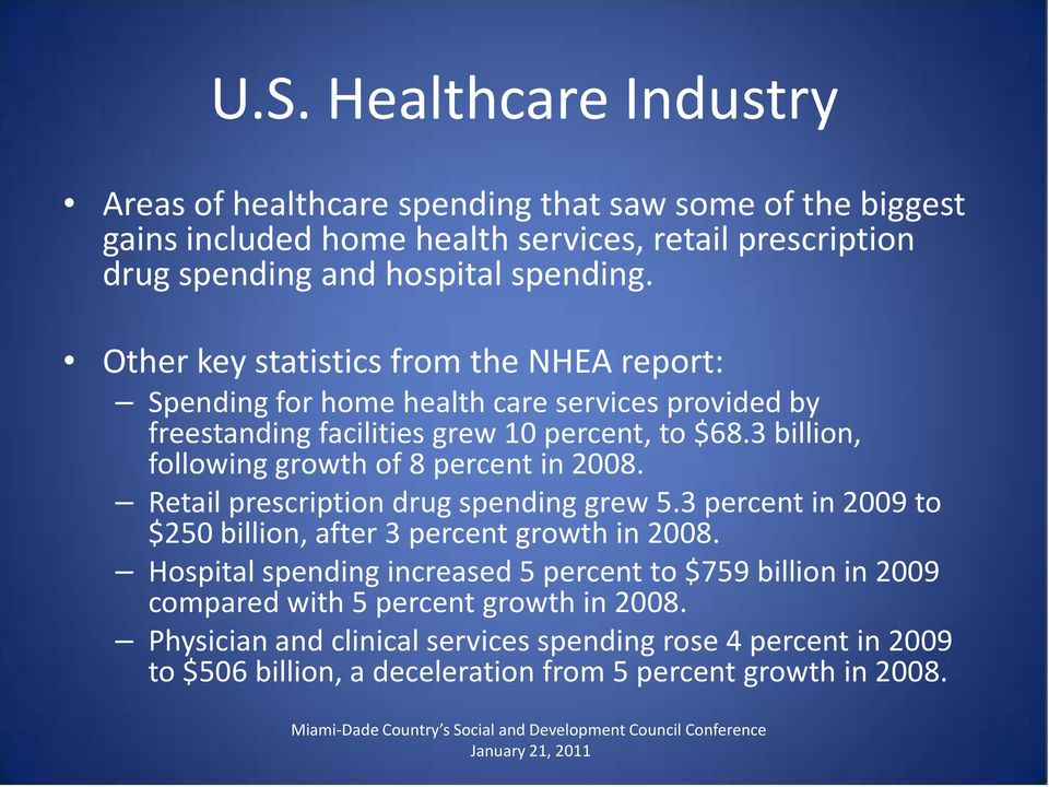 3 billion, following growth of 8 percent in 2008. Retail prescription drug spending grew 5.3 percent in 2009 to $250 billion, after 3 percent growth in 2008.