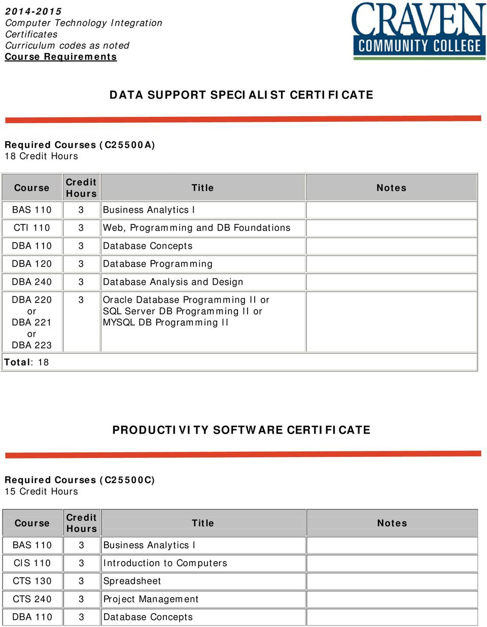 Data Support Specialist Certificate Pdf Free Download
