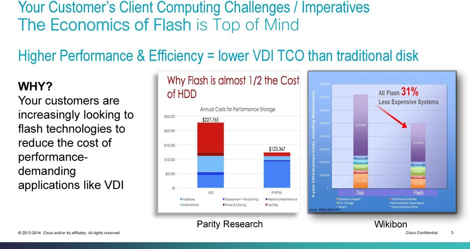 Your customers are increasingly looking to flash technologies to reduce the cost of