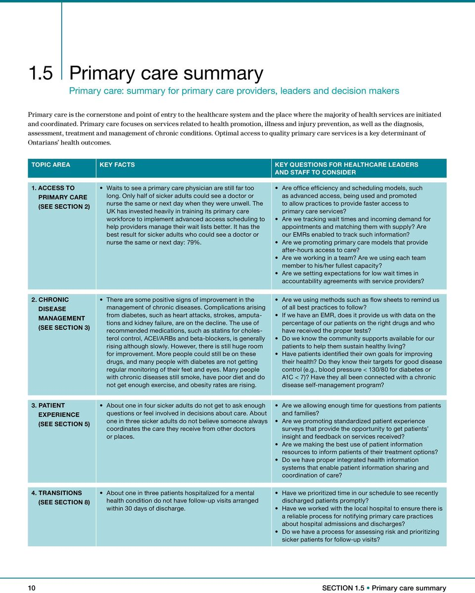 Primary care focuses on services reated to heath promotion, iness and injury prevention, as we as the diagnosis, assessment, treatment and management of chronic conditions.