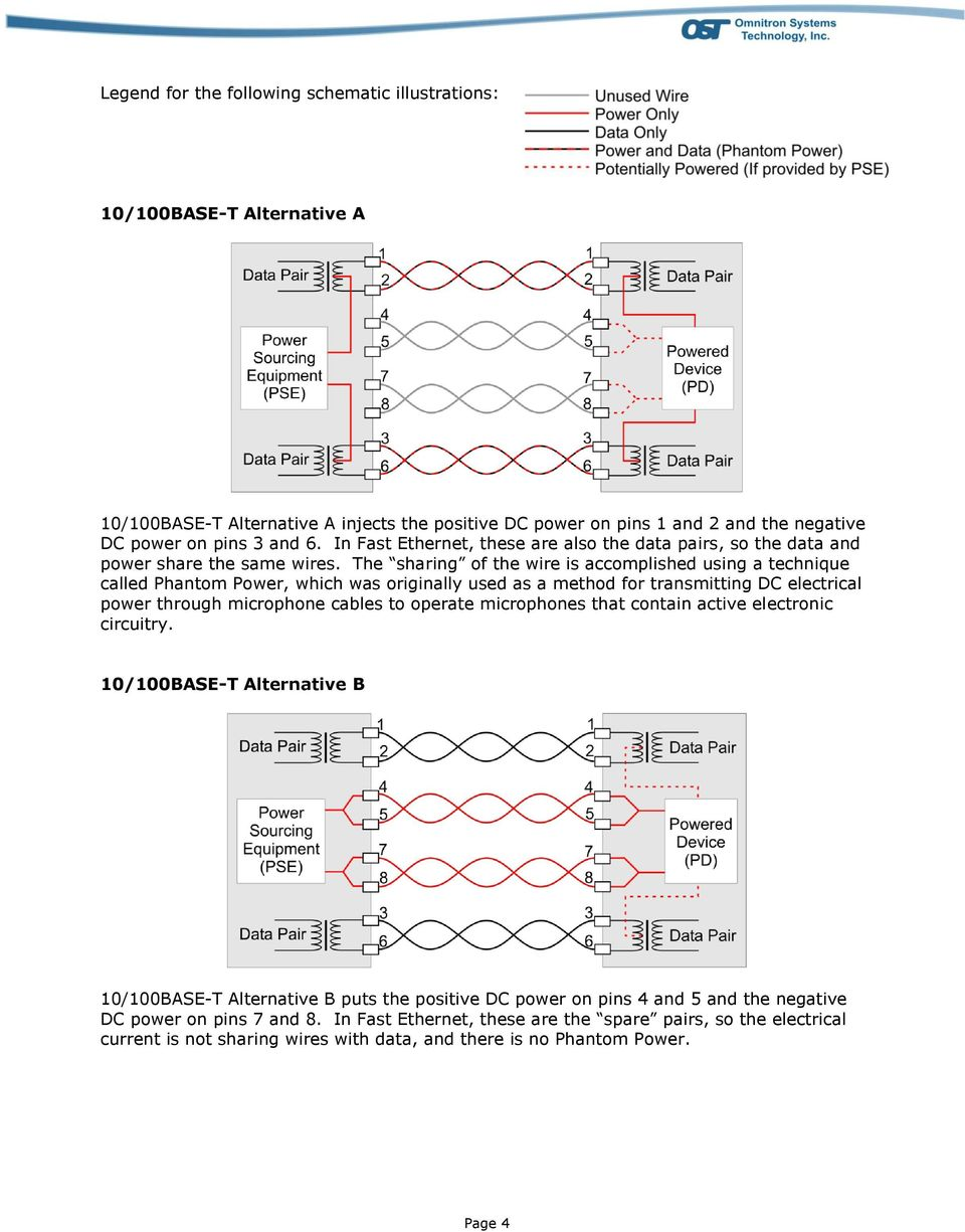 Integrating Power Over Ethernet And Fiber Networks Pdf Fast Wiring Diagram The Sharing Of Wire Is Accomplished Using A Technique Called Phantom Which Was