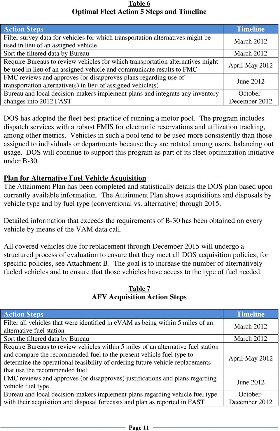 April-May 2012 FMC reviews and approves (or disapproves plans regarding use of transportation alternative(s) in lieu of assigned vehicle(s) June 2012 Bureau and local decision-makers implement plans