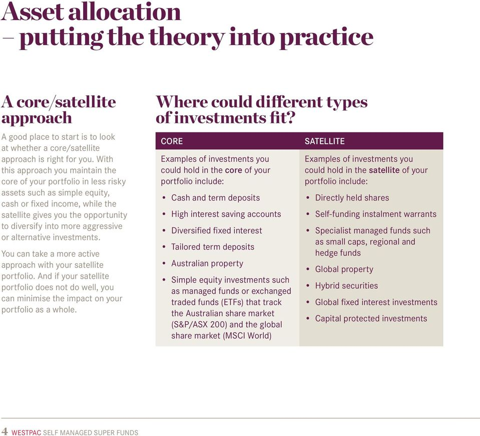 aggressive or alternative investments. You can take a more active approach with your satellite portfolio.