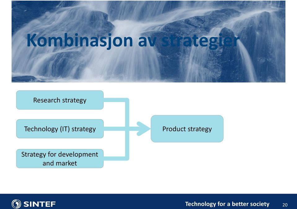 Product strategy Strategy for