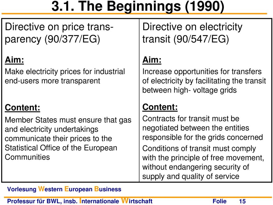 transfers of electricity by facilitating the transit between high- voltage grids Content: Contracts for transit must be negotiated between the entities responsible for the grids concerned
