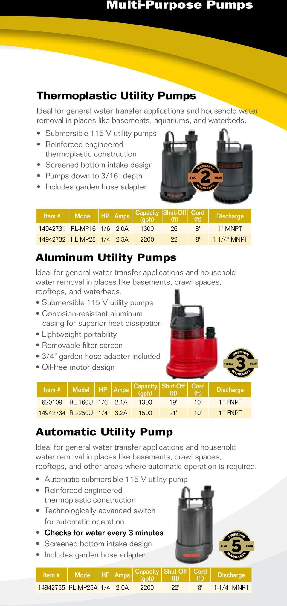 What Does A Sump Pump Do Pdf Pumps Flygt Submersible Liberty Logo Godwin Diagram Capacity Shut Off Cord Gph Ft Discharge 14942731 18 Self Priming Utility Transfer Ideal For Pumping
