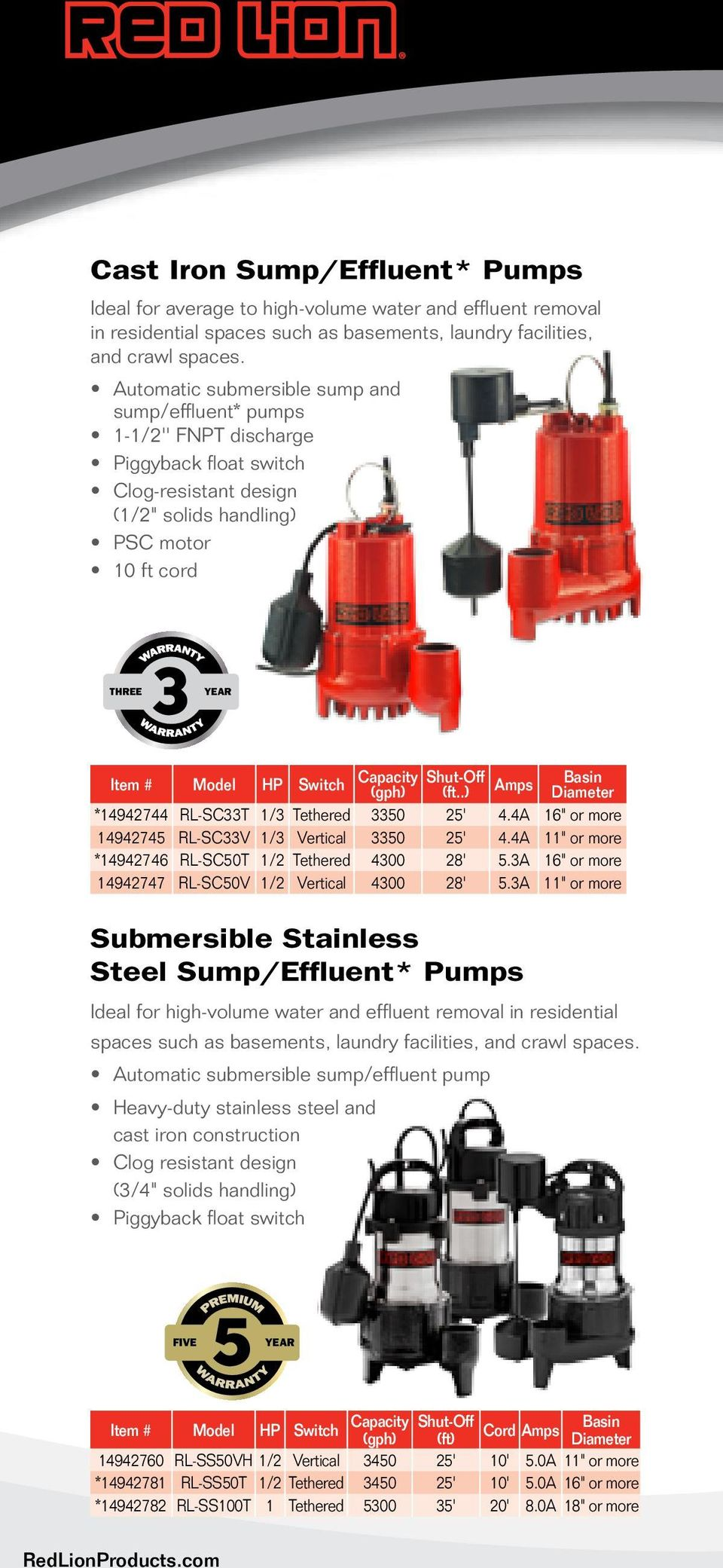 what does a sump pump do pdf rh docplayer net