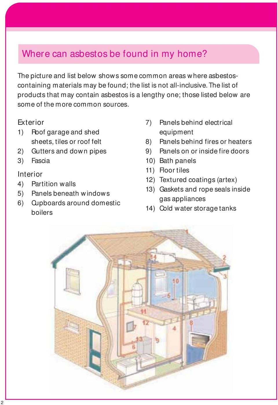 Exterior 1) Roof garage and shed sheets, tiles or roof felt 2) Gutters and down pipes 3) Fascia Interior 4) Partition walls 5) Panels beneath windows 6) Cupboards around domestic