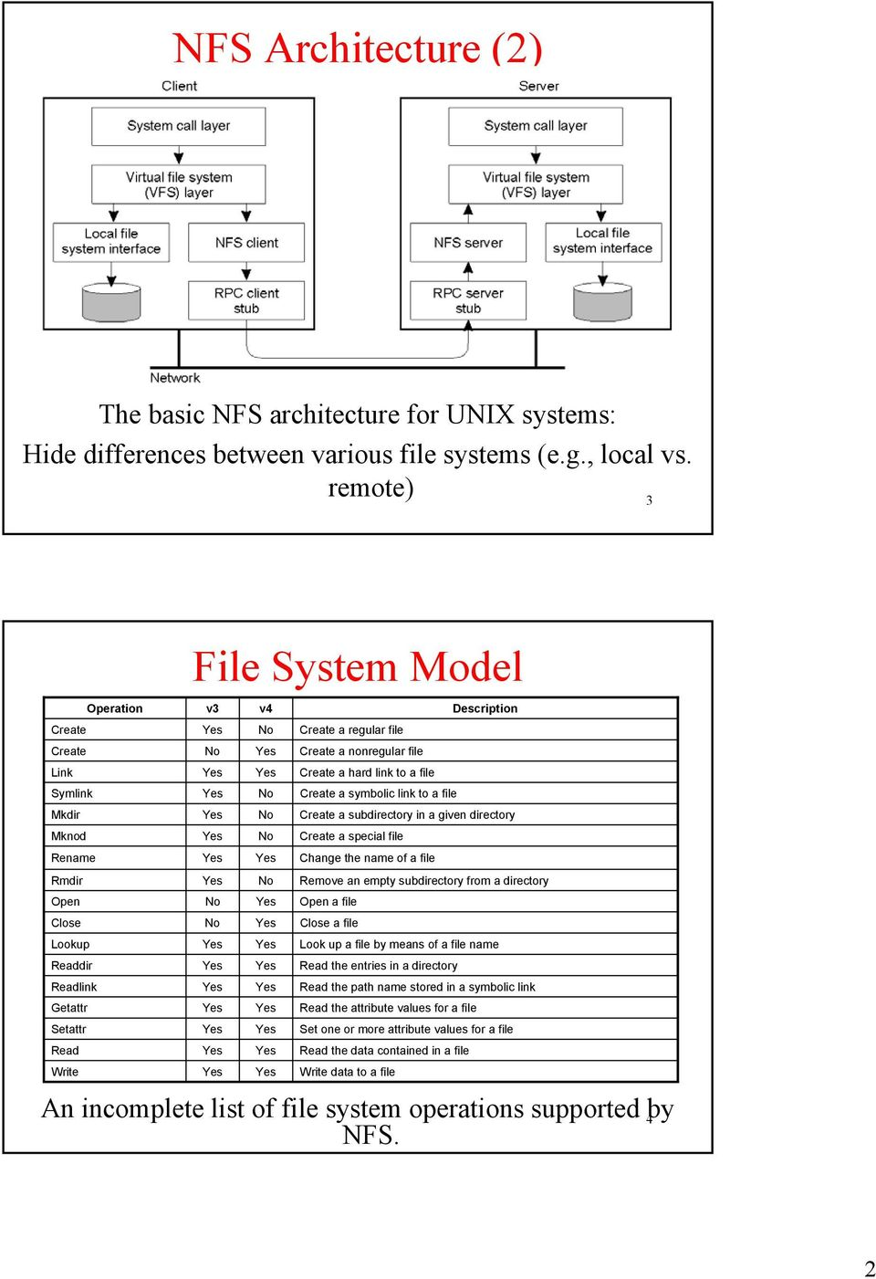 Distributed File Systems  NFS Architecture (1) - PDF