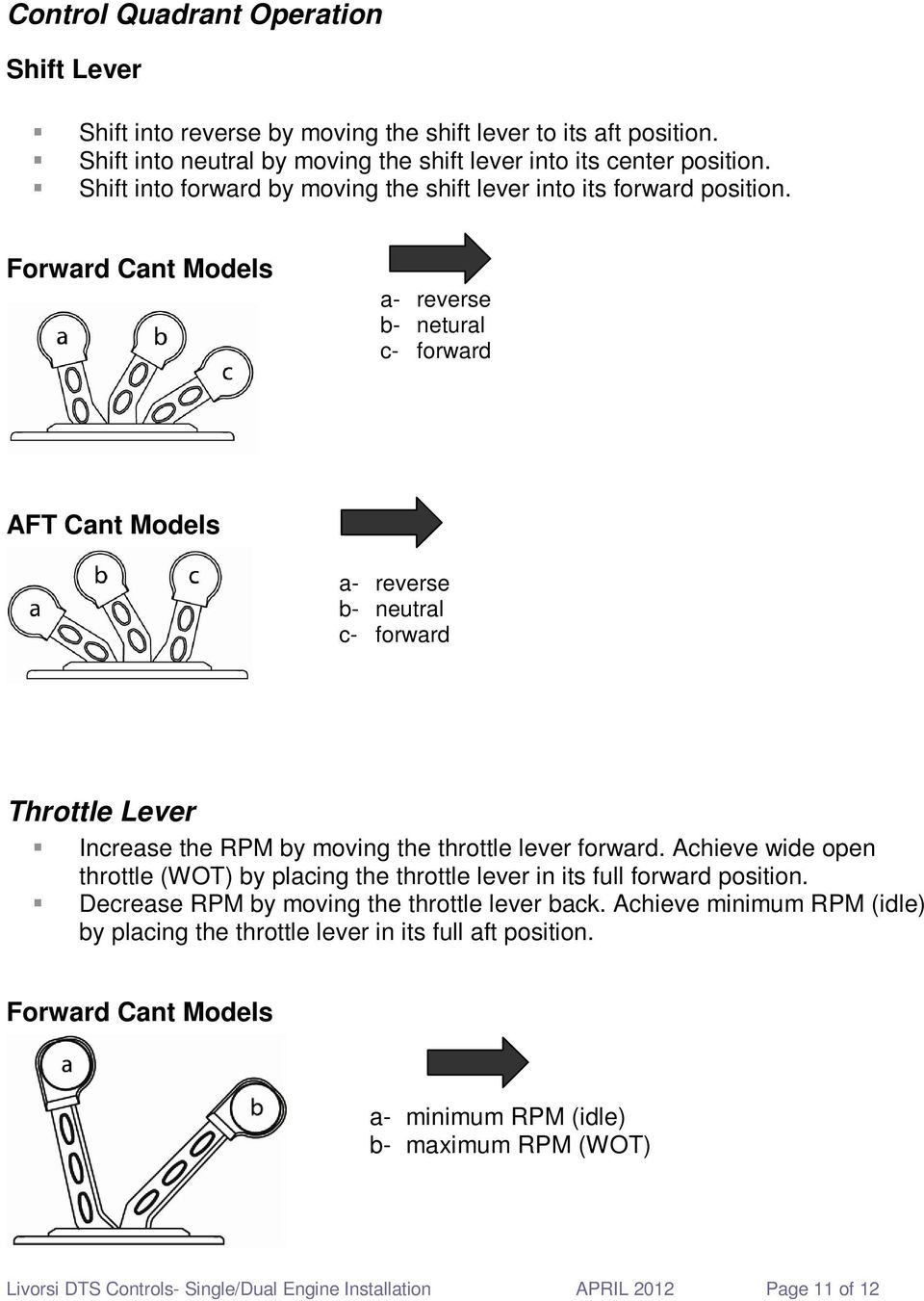 Forward Cant Models a- reverse b- netural c- forward AFT Cant Models a- reverse b- neutral c- forward Throttle Lever Increase the RPM by moving the throttle lever forward.