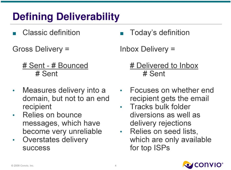 Overstates delivery success Inbox Delivery = # Delivered to Inbox # Sent Focuses on whether end recipient gets the
