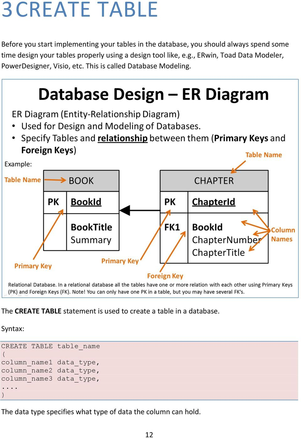 This is called Database Modeling. The CREATE TABLE statement is used to create a table in a database.