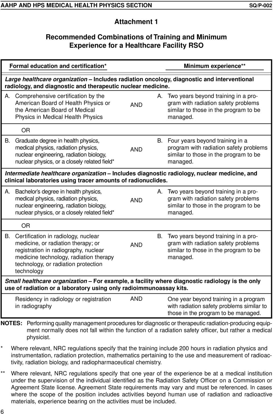 Qualifications for Healthcare Facility Radiation Safety