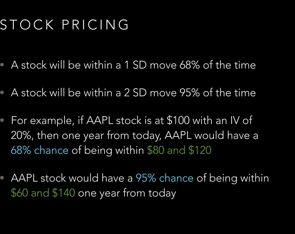 of 20%, then one year from today, AAPL would have a 68% chance of being within $80