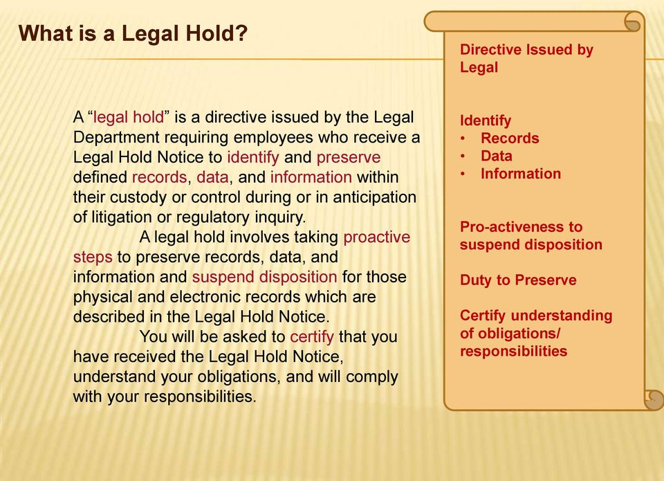 information within their custody or control during or in anticipation of litigation or regulatory inquiry.