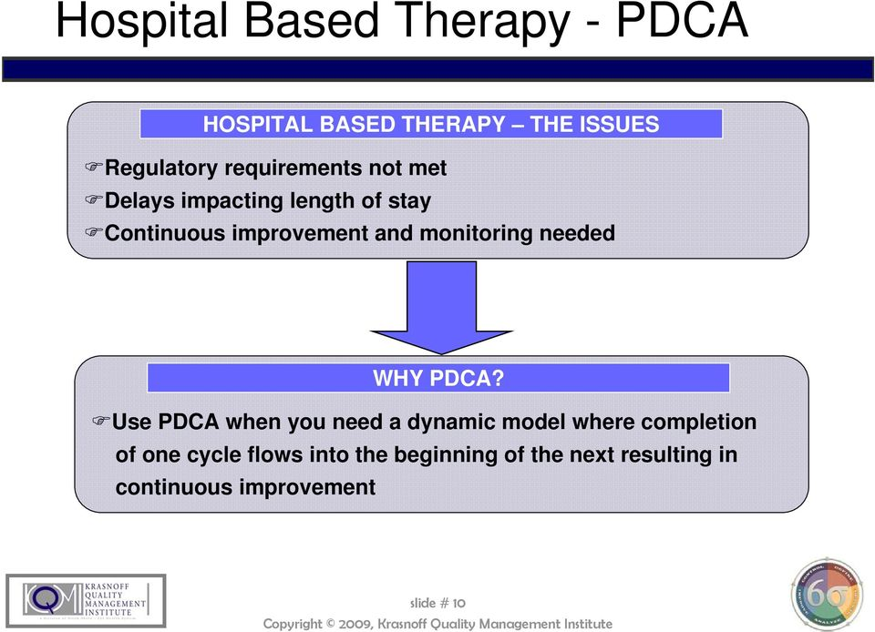 monitoring needed WHY PDCA?