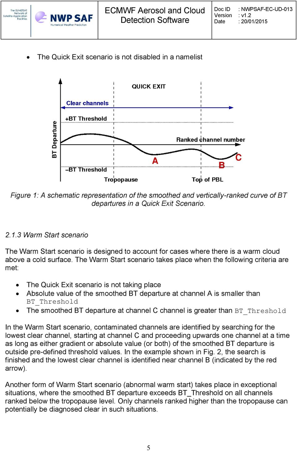 BT_Threshold The smoothed BT departure at channel C channel is greater than BT_Threshold In the Warm Start scenario, contaminated channels are identified by searching for the lowest clear channel,