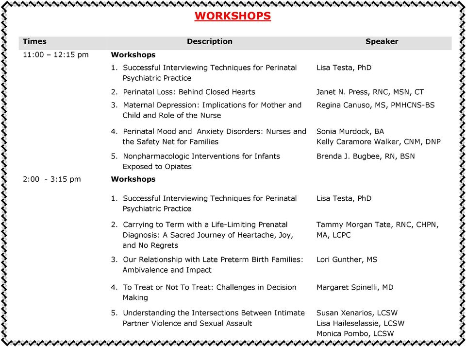 Nonpharmacologic Interventions for Infants Exposed to Opiates Regina Canuso, MS, PMHCNS-BS Sonia Murdock, BA Kelly Caramore Walker, CNM, DNP Brenda J. Bugbee, RN, BSN 2:00-3:15 pm Workshops 1.
