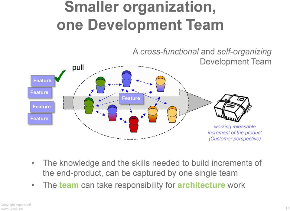 knowledge and the skills needed to build increments of the end-product, can be captured