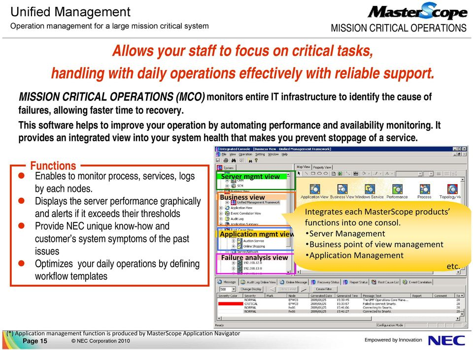 This software helps to improve your operation by automating performance and availability monitoring.