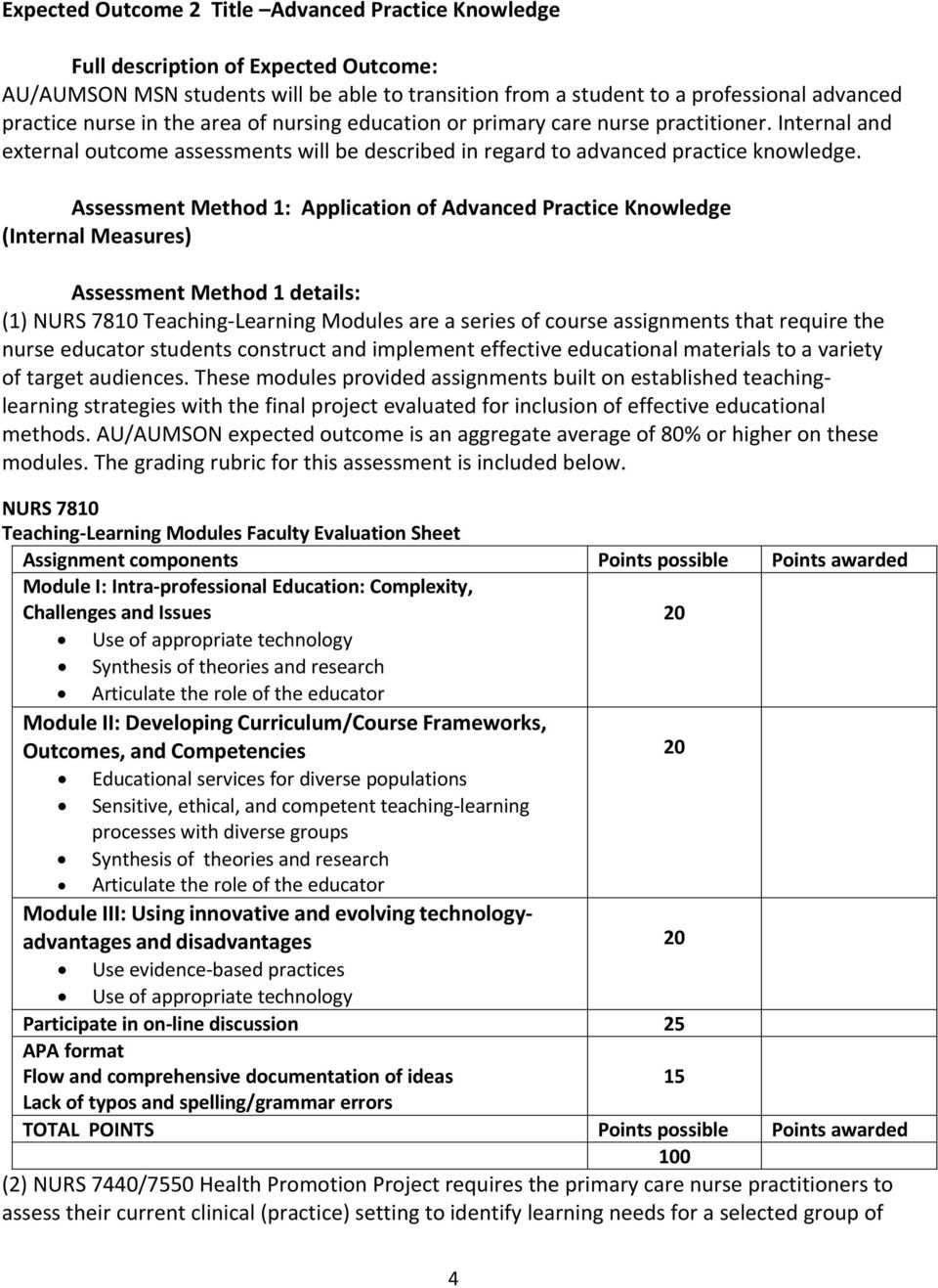 Assessment Method 1: Application of Advanced Practice Knowledge (Internal Measures) Assessment Method 1 details: (1) NURS 7810 Teaching Learning Modules are a series of course assignments that