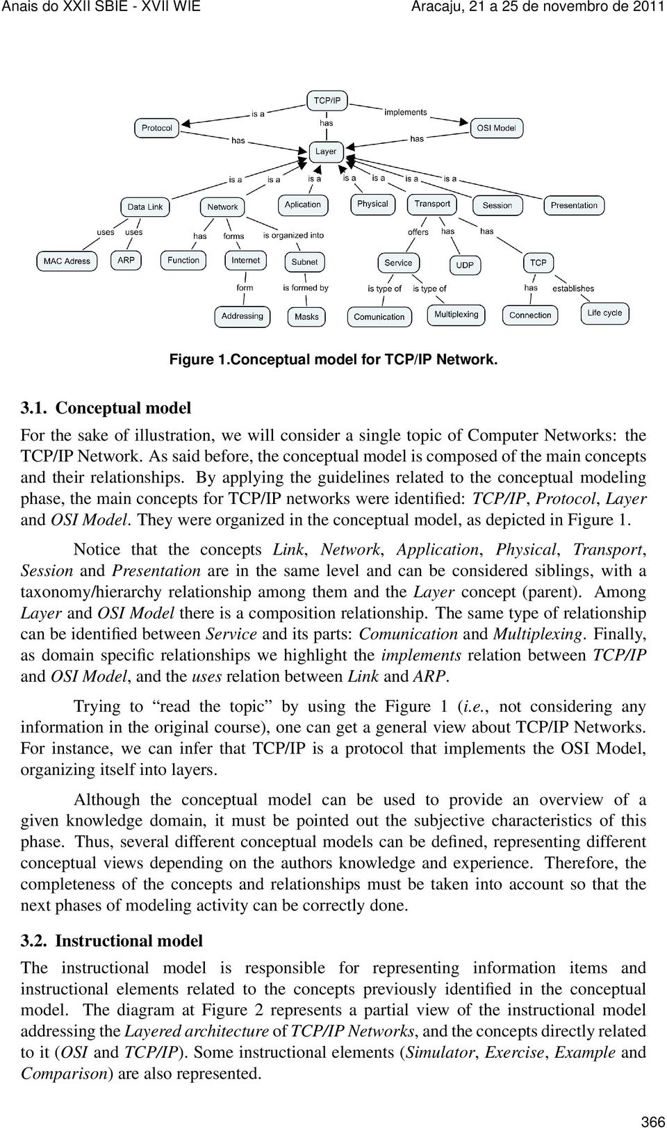 By applying the guidelines related to the conceptual modeling phase, the main concepts for TCP/IP networks were identified: TCP/IP, Protocol, Layer and OSI Model.