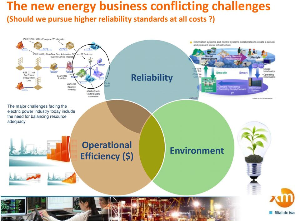 ) Reliability The major challenges facing the electric power