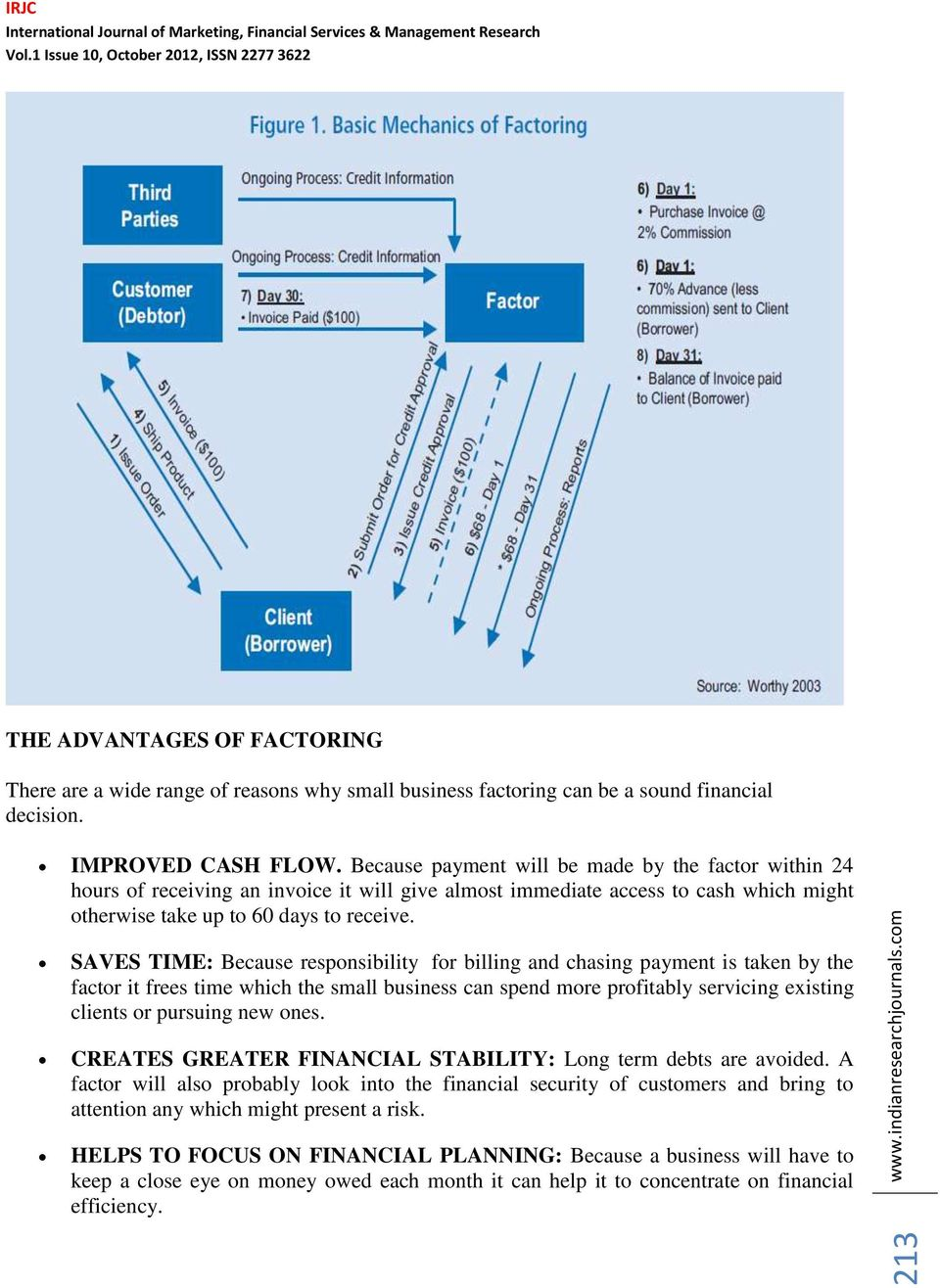 THE CONCEPTUAL FRAMEWORK OF FACTORING ON SMALL AND MEDIUM