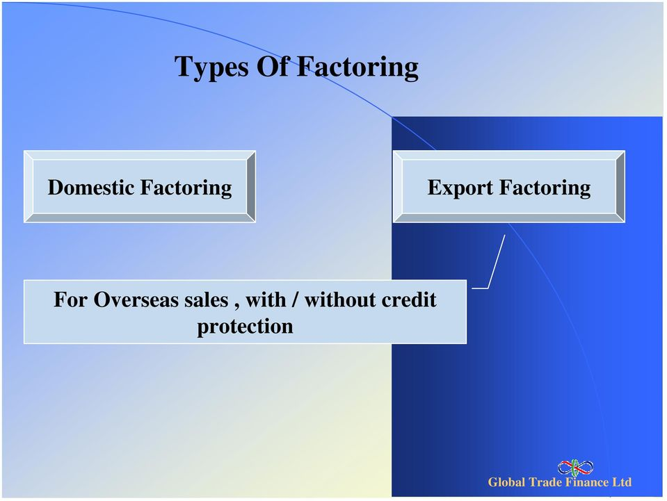 Factoring For Overseas