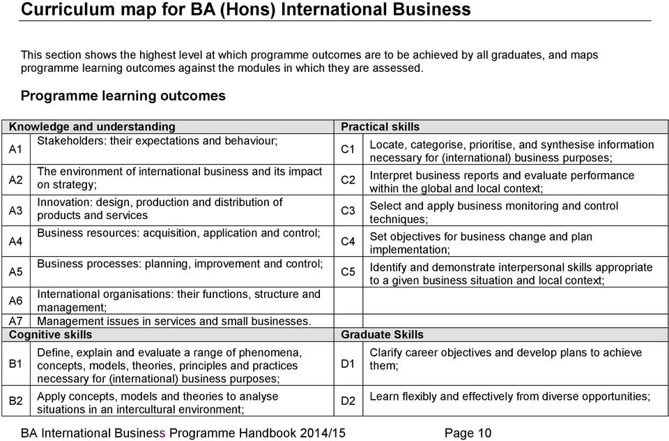 Programme learning outcomes Knowledge and understanding Stakeholders: their expectations and behaviour; A1 A2 A3 A4 A5 The environment of international business and its impact on strategy;