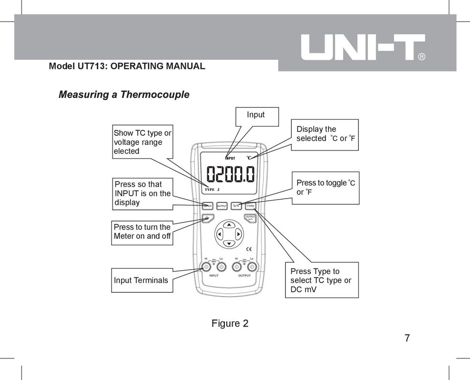 Model UT713 OPERATING MANUAL - PDF