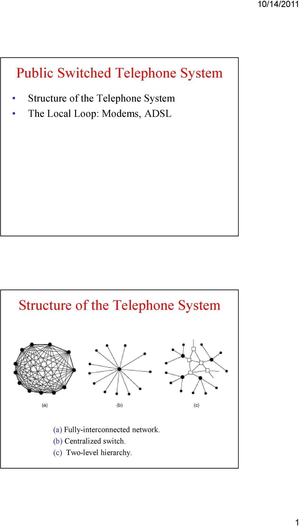 Structure of the Telephone System (a)