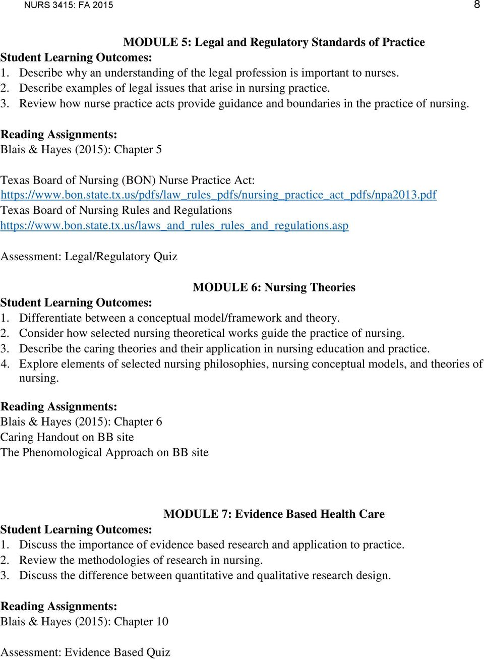 us/pdfs/law_rules_pdfs/nursing_practice_act_pdfs/npa2013.pdf Texas Board of Nursing Rules and Regulations https://www.bon.state.tx.us/laws_and_rules_rules_and_regulations.