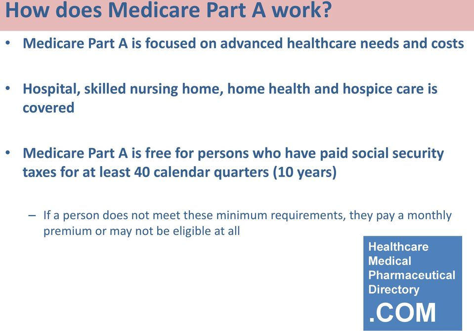 home health and hospice care is covered Medicare Part A is free for persons who have paid social