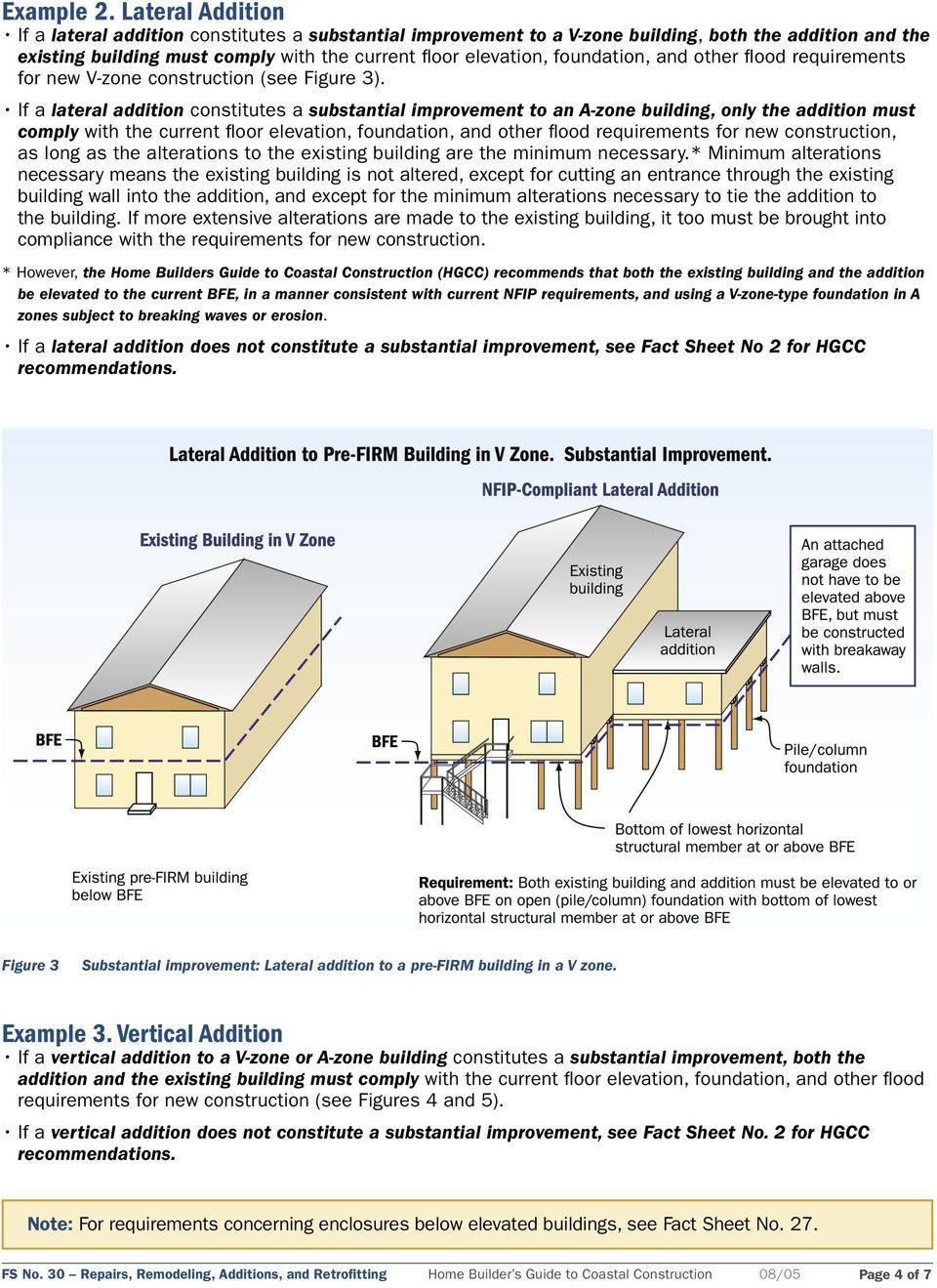 foundation, and other flood requirements for new V-zone construction (see Figure 3).