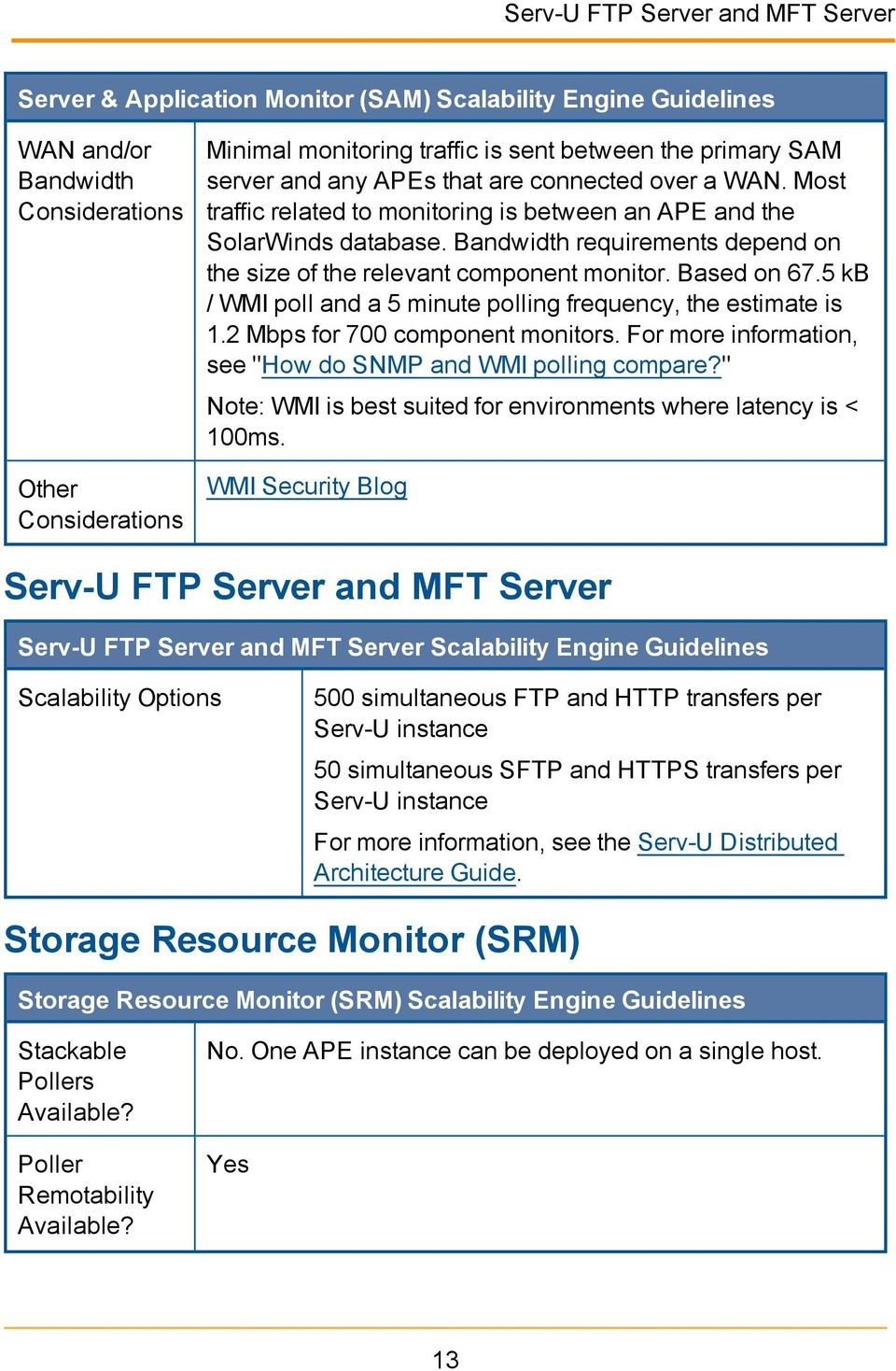 SolarWinds Scalability Engine Guidelines for SolarWinds