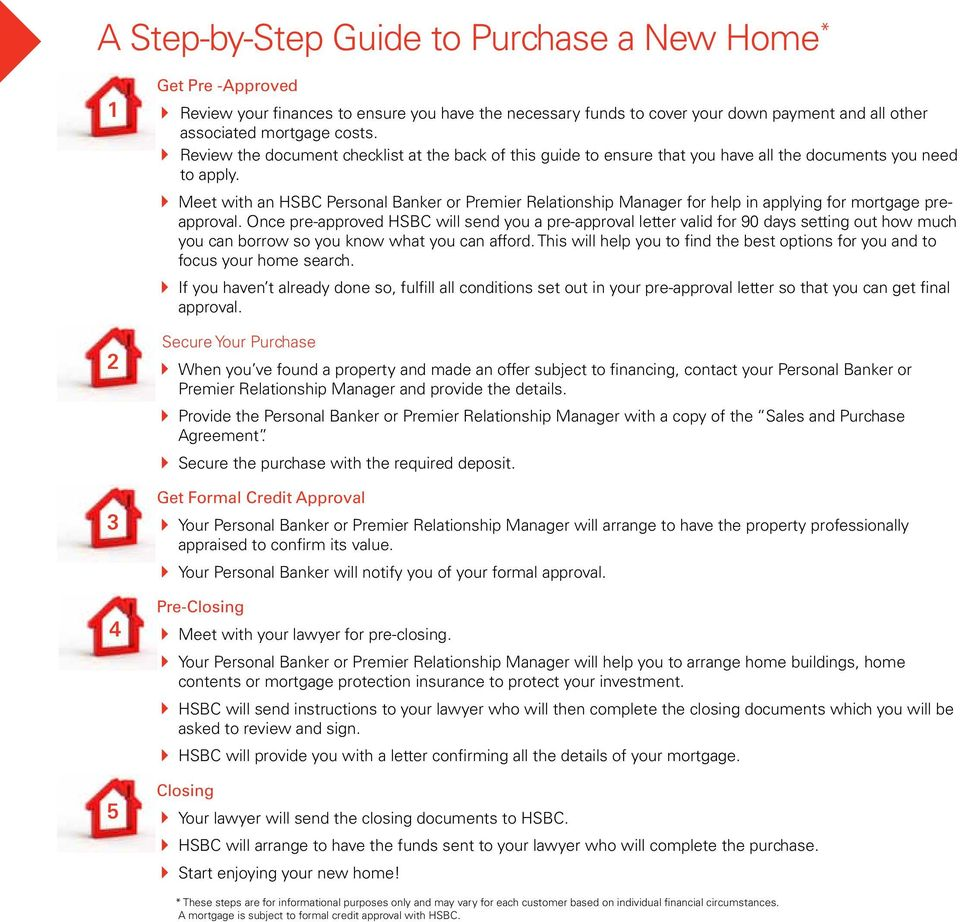 Mortgages and Home Loans - PDF