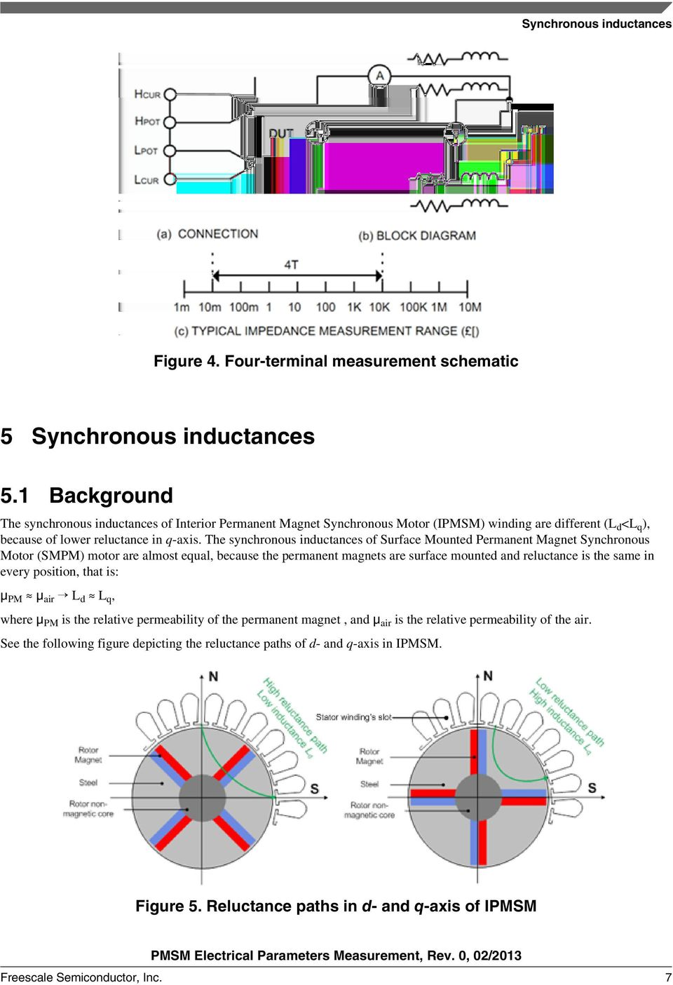 Pmsm Electrical Parameters Measurement Pdf Permanent Magnet Motor Wiring Diagram The Synchronous Inductances Of Surface Mounted Smpm Are Almost
