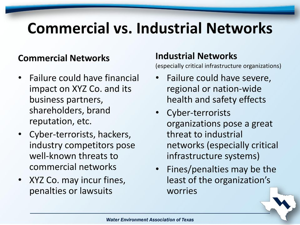 Cyber-terrorists, hackers, industry competitors pose well-known threats to commercial networks XYZ Co.