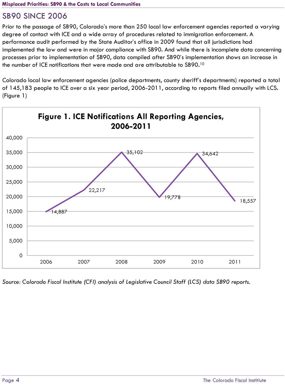 And while there is incomplete data concerning processes prior to implementation of SB90, data compiled after SB90 s implementation shows an increase in the number of ICE notifications that were made