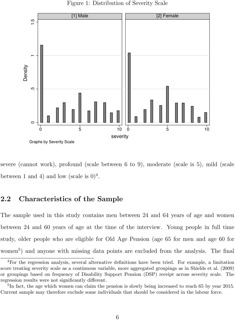 2 Characteristics of the Sample The sample used in this study contains men between 24 and 64 years of age and women between 24 and 60 years of age at the time of the interview.
